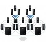 Беспроводная телефонная сеть DECT до 1000 абонентов SIP